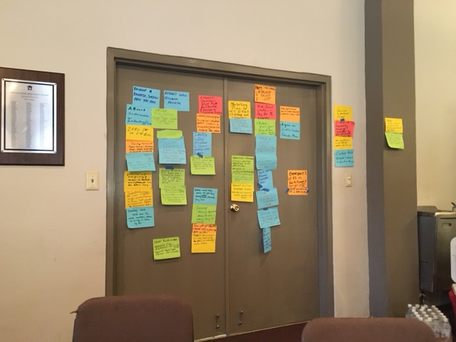 Scores of ideas collected and categorized.